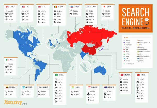 search engine share by country